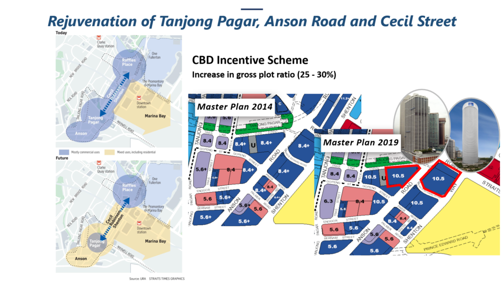Look Out for the Rejuvenation of Singapore CBD Area